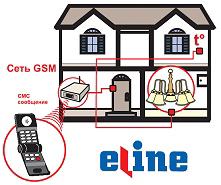 GSM-������������